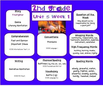 2nd grade- Reading Street- 2011- Common Core-- Unit 5 Targ