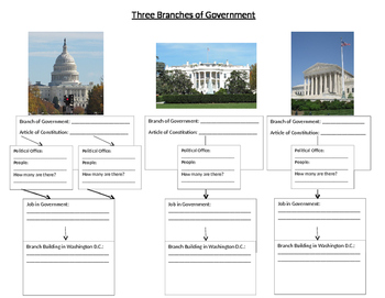 3 Branches of Gov. & Federalism
