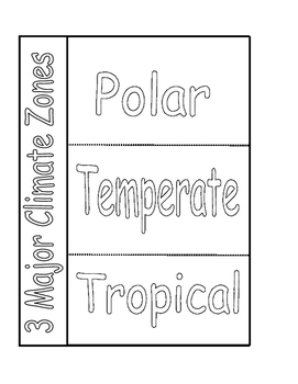 3 Major Climate Zones Foldable
