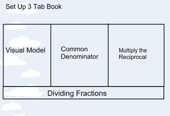 3 Methods of Dividing Fractions Review Smart Lesson