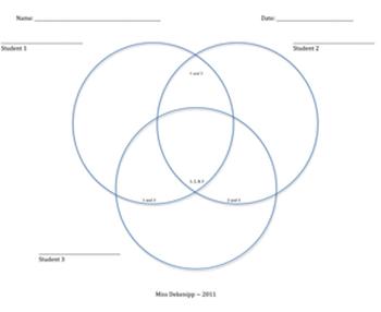 3-Ring Venn Diagram Graphic Organizer