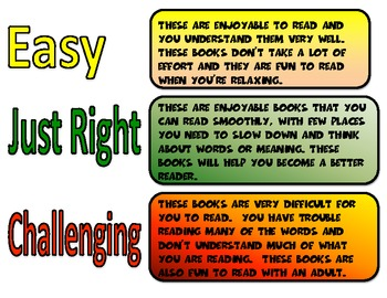 Reading Poster: 3 types of books poster