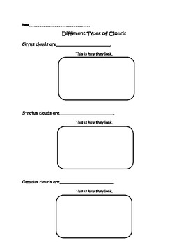 3 Types of Clouds Worksheet