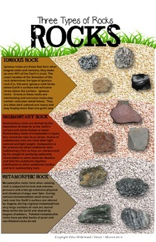 3 Types of Rocks Poster