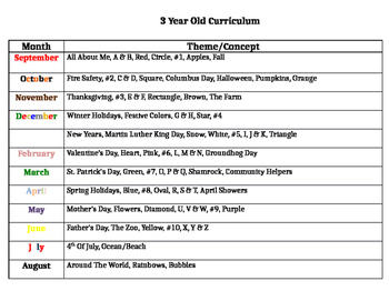 3 Year Old Curriculum