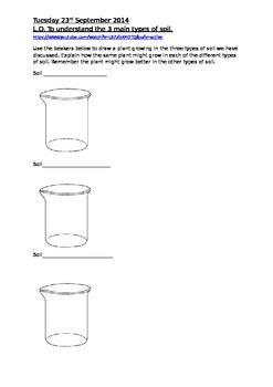 3 main soil types rocks and soils
