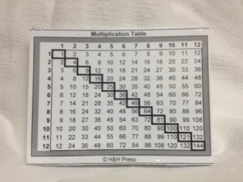 30 Count Classroom Set of Multiplication Tables, double si