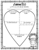 32 French Graphic Organizers for Reading & Writing (PART 1