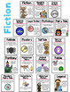 The Ultimate Fiction and Non-Fiction Genre Posters Pack (5
