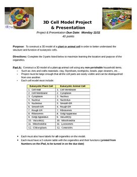 3D Cell Model Project Instructions/Rubric