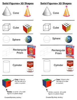 3D shapes with realistic comparisons