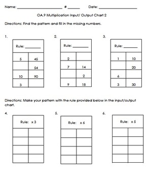 3OA.9 Patterns with Multiplication Bundle