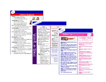 3rd Gr. Study Guide Bundle