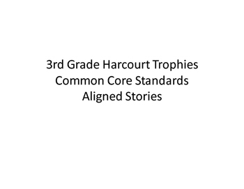 3rd Grade Aligned Reading Standards to Harcourt Trophies