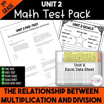 The Relationship B/t Multiplication & Division Test Pack *