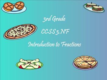 3rd Grade ~CCSS Math~ Fraction Introduction SMARTBOARD LES