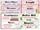 3rd Grade CCSS Math Vocabulary Word Wall Cards Bulletin Bo