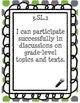 "3rd Grade Common Core ELA ""I Can"" Posters PART 2"