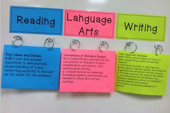 3rd Grade Common Core ELA Standards for Display