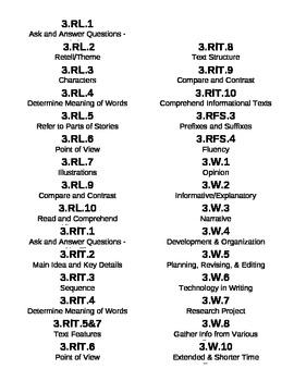 3rd Grade Common Core File Folder Labels