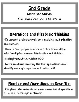 Common Core Math Focus Clusters