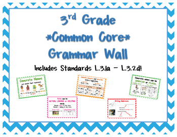 3rd Grade **Common Core** Grammar Wall