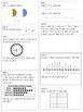 3rd Grade Common Core Math Assessment