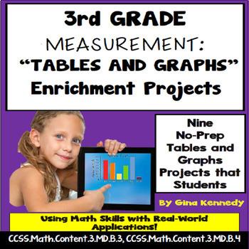 3rd Grade Measurement: Data, Tables and Graphs Enrichment