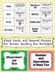 3rd Grade Common Core Math Word Wall and More (Chevron Edition)
