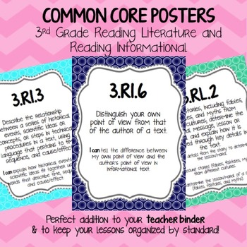 3rd Grade Common Core Poster Pack {Reading Informational &