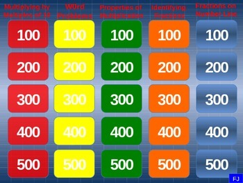 3rd Grade Common Core - Quarter 2 Jeopardy Review Game