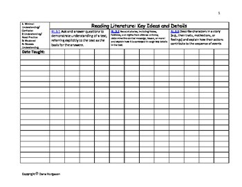 3rd Grade Common Core Standards (ALL) Class Roster Data Co