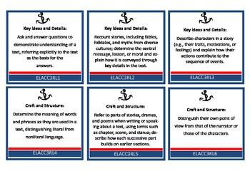 3rd Grade ELA Common Core Standards (Nautical)