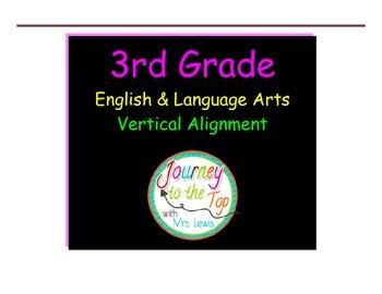 3rd Grade ELA Vertical alignment