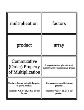 3rd Grade Envision Math Topic 4 Vocabulary Supplemental