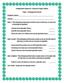 3rd Grade Independent Research Postcard Project Rubric