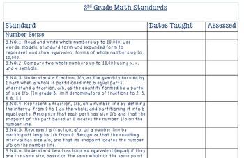 3rd Grade Indiana Standards Checklist