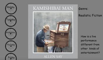 3rd Grade Journeys 2017 SMARTboard Kamishibai Man