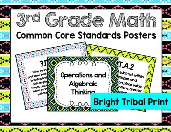 3rd Grade Math Common Core Posters- Bright Tribal Print