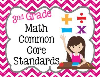 3rd Grade Math Common Core Standard Posters