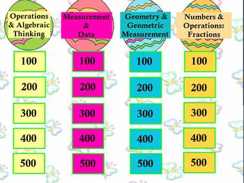 3rd Grade Math Jeopardy ~ CCSS Promethean Spring / Easter