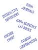 3rd Grade Math Keywords OA Standards