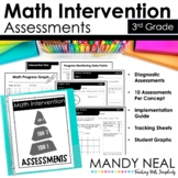 3rd Grade Math RTI Standards Based Progress Monitoring