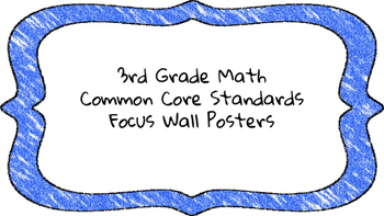 3rd Grade Math Standards on Blue Colored Frame