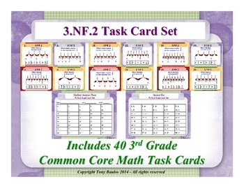3rd Grade Math Task Cards 3 NF.2 Understand a Fraction as