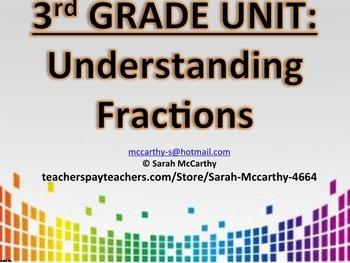 3rd Grade Math Understanding Fractions Common Core