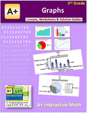 "3rd Grade Math Unit 8 ""Graphs"" - Lessons, Worksheets, Solu"