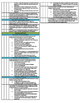 3rd Grade Math and Reading Common Core Checklist -- Quarte
