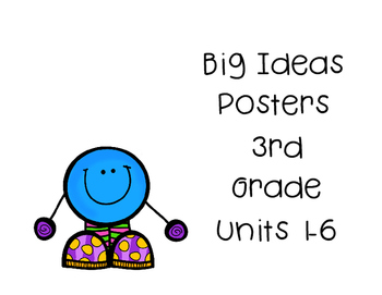 3rd Grade McGraw Hill Wonders Big Ideas Posters