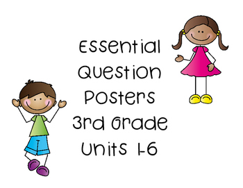 3rd Grade McGraw Hill Wonders Essential Question Posters